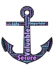 Anchor shaped word cloud with text about confidence